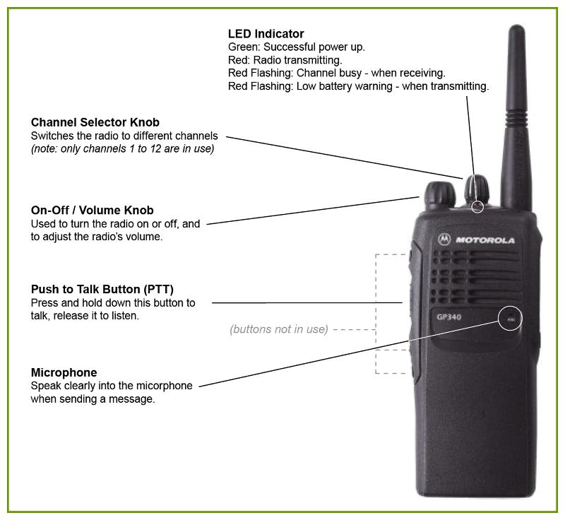 Инструкция моторола gp340